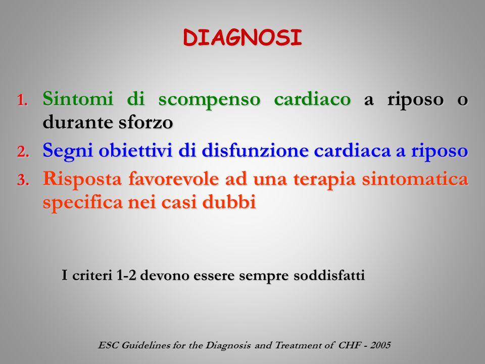 DIAGNOSI 1. Sintomi di scompenso cardiaco a riposo o durante sforzo 2. Segni obiettivi di disfunzione cardiaca a riposo 3. Risposta favorevole ad una