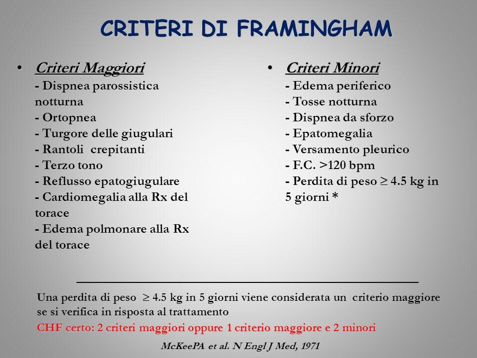 CRITERI DI FRAMINGHAM Criteri MaggioriCriteri Maggiori - Dispnea parossistica notturna - Ortopnea - Turgore delle giugulari - Rantoli crepitanti - Ter