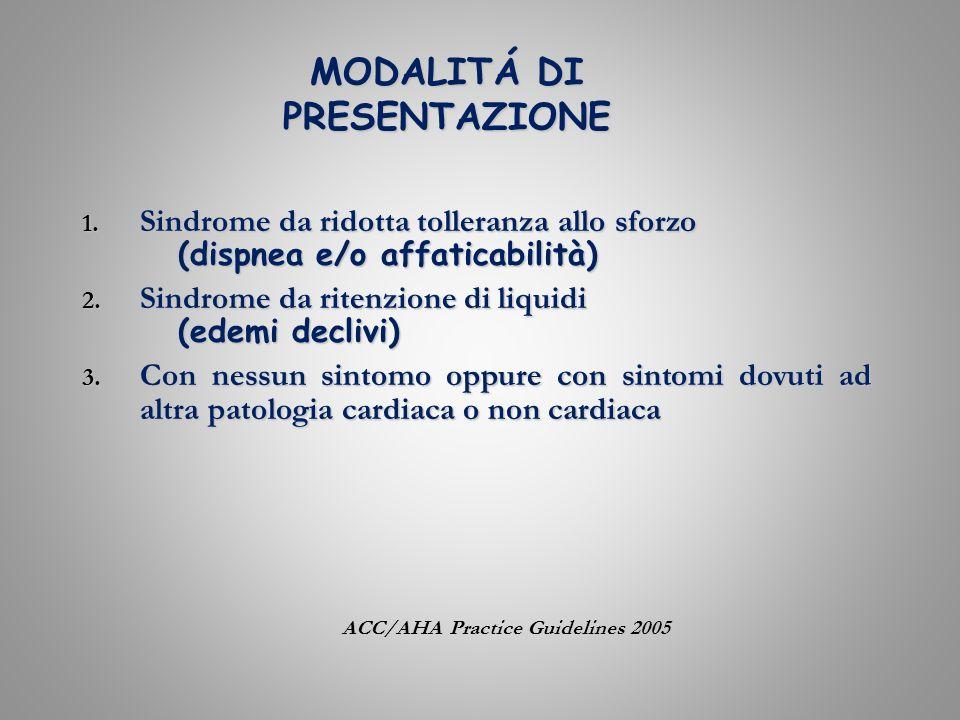MODALITÁ DI PRESENTAZIONE 1. Sindrome da ridotta tolleranza allo sforzo (dispnea e/o affaticabilità) 2. Sindrome da ritenzione di liquidi (edemi decli