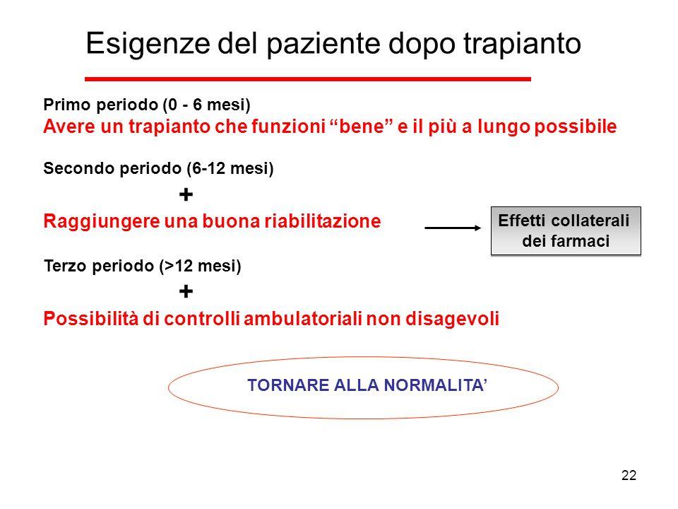 Esigenze del paziente dopo trapianto Primo periodo (0 - 6 mesi) Avere un trapianto che funzioni bene e il più a lungo possibile Secondo periodo (6-12