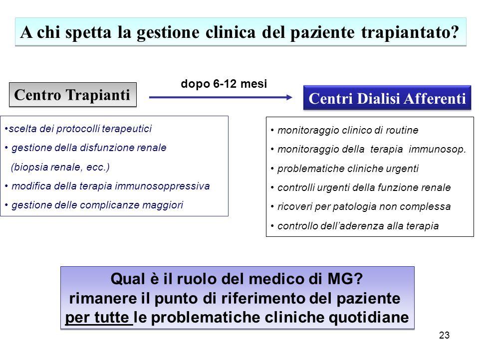 23 A chi spetta la gestione clinica del paziente trapiantato? Qual è il ruolo del medico di MG? rimanere il punto di riferimento del paziente per tutt