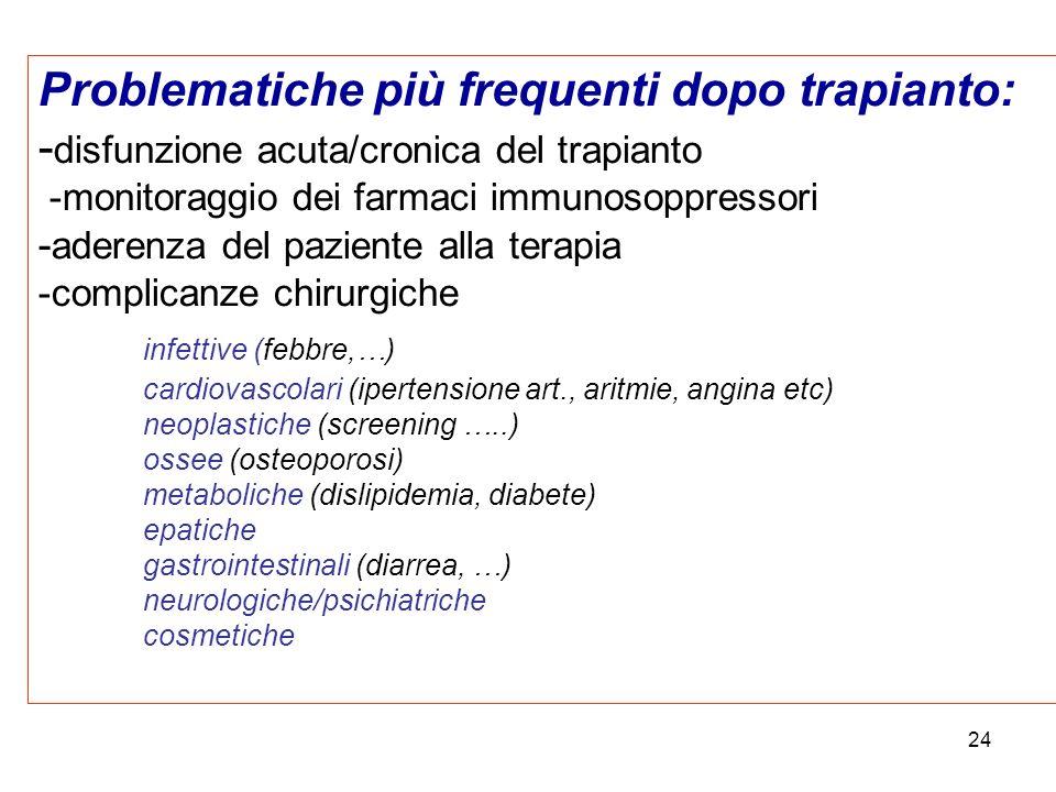 Problematiche più frequenti dopo trapianto: - disfunzione acuta/cronica del trapianto -monitoraggio dei farmaci immunosoppressori - aderenza del pazie