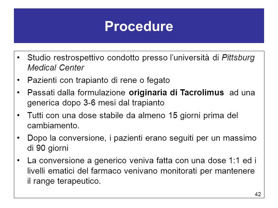 Procedure Studio restrospettivo condotto presso luniversità di Pittsburg Medical Center Pazienti con trapianto di rene o fegato Passati dalla formulaz