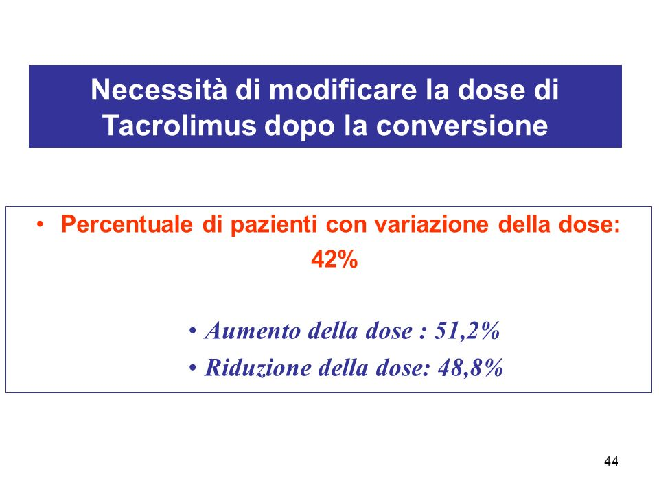 Necessità di modificare la dose di Tacrolimus dopo la conversione Percentuale di pazienti con variazione della dose: 42% Aumento della dose : 51,2% Ri