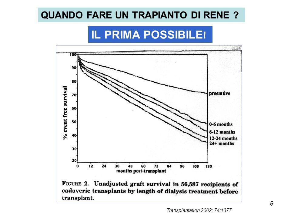 Terapia dellipertensione arteriosa dopo trapianto di rene A Djamali et al.