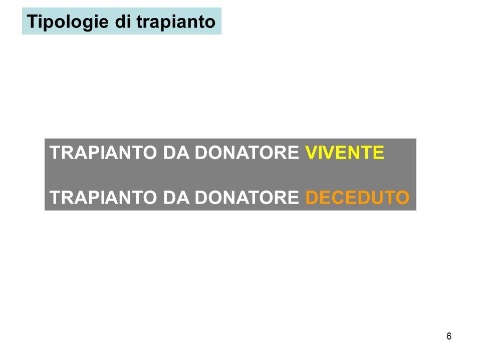 6 Tipologie di trapianto TRAPIANTO DA DONATORE VIVENTE TRAPIANTO DA DONATORE DECEDUTO