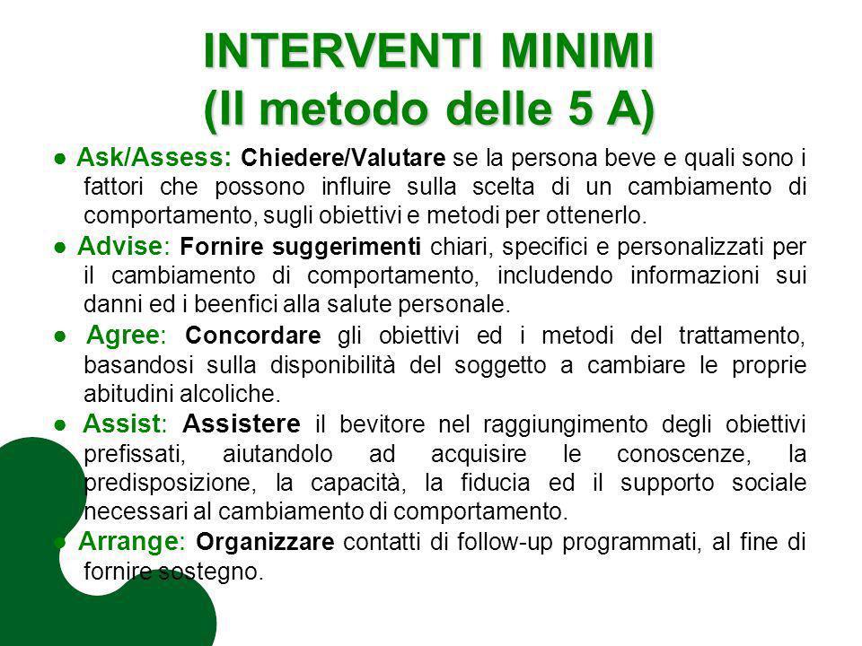 INTERVENTI MINIMI (Il metodo delle 5 A) Ask/Assess: Chiedere/Valutare se la persona beve e quali sono i fattori che possono influire sulla scelta di u