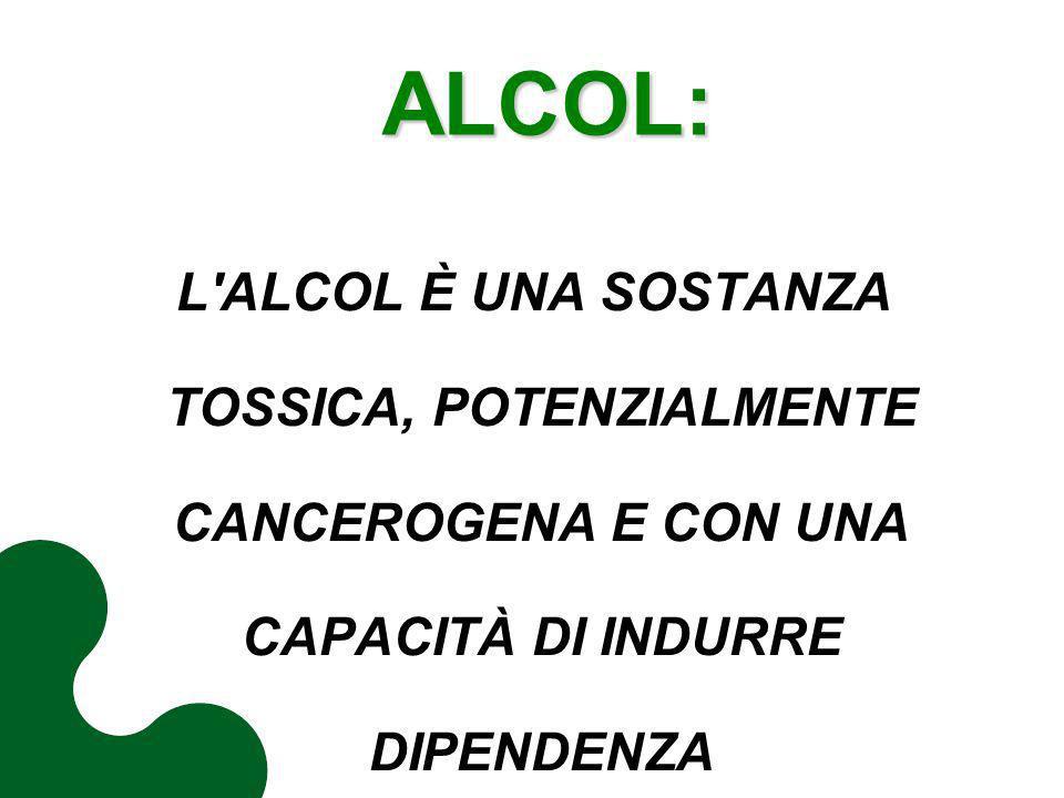 ALCOL: L'ALCOL È UNA SOSTANZA TOSSICA, POTENZIALMENTE CANCEROGENA E CON UNA CAPACITÀ DI INDURRE DIPENDENZA