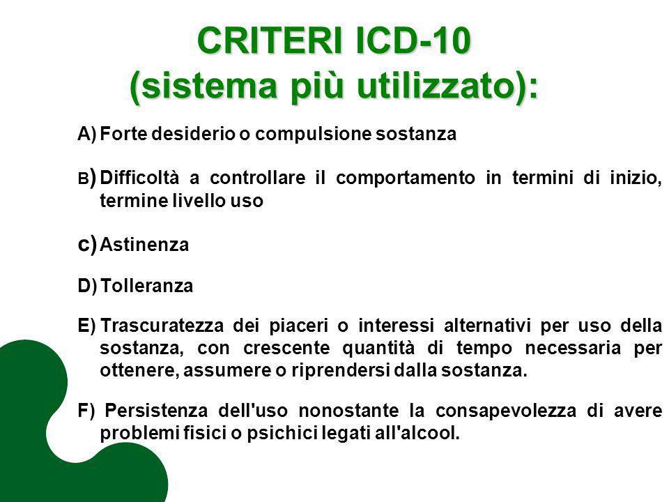 CRITERI ICD-10 (sistema più utilizzato): A)Forte desiderio o compulsione sostanza B ) Difficoltà a controllare il comportamento in termini di inizio,