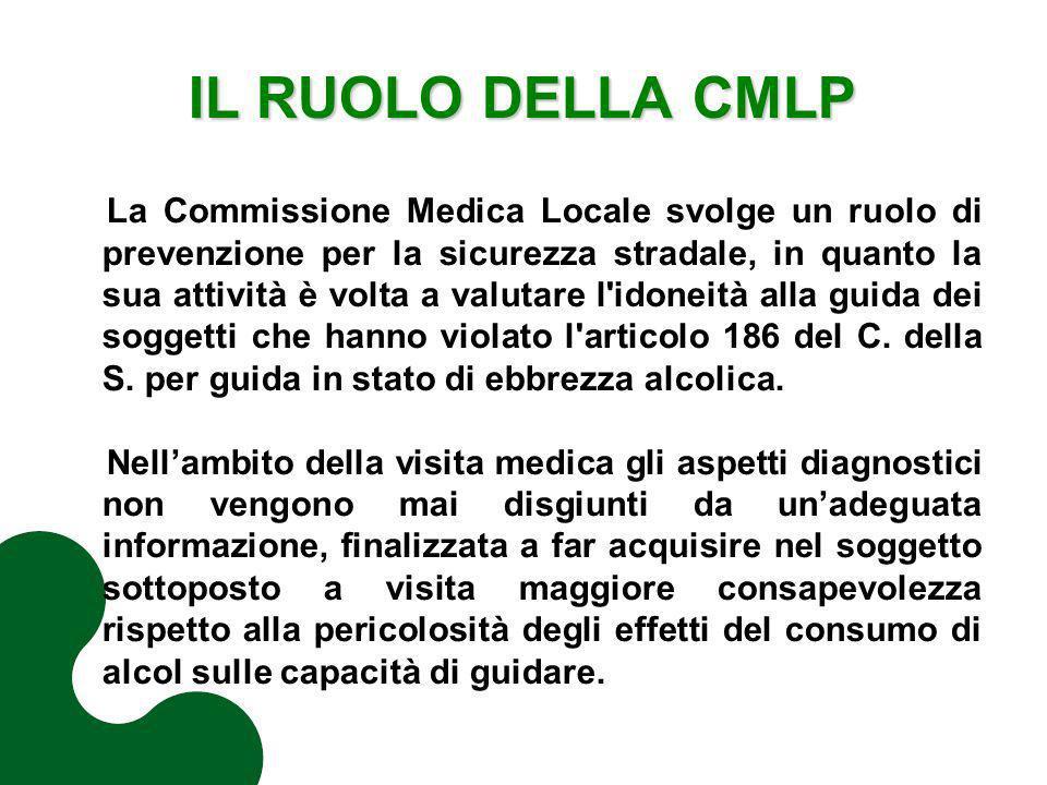 IL RUOLO DELLA CMLP La Commissione Medica Locale svolge un ruolo di prevenzione per la sicurezza stradale, in quanto la sua attività è volta a valutar