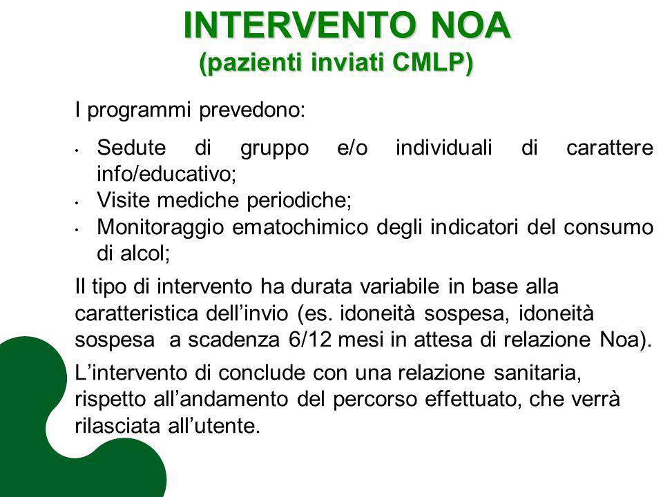 INTERVENTO NOA (pazienti inviati CMLP) INTERVENTO NOA (pazienti inviati CMLP) I programmi prevedono: Sedute di gruppo e/o individuali di carattere inf