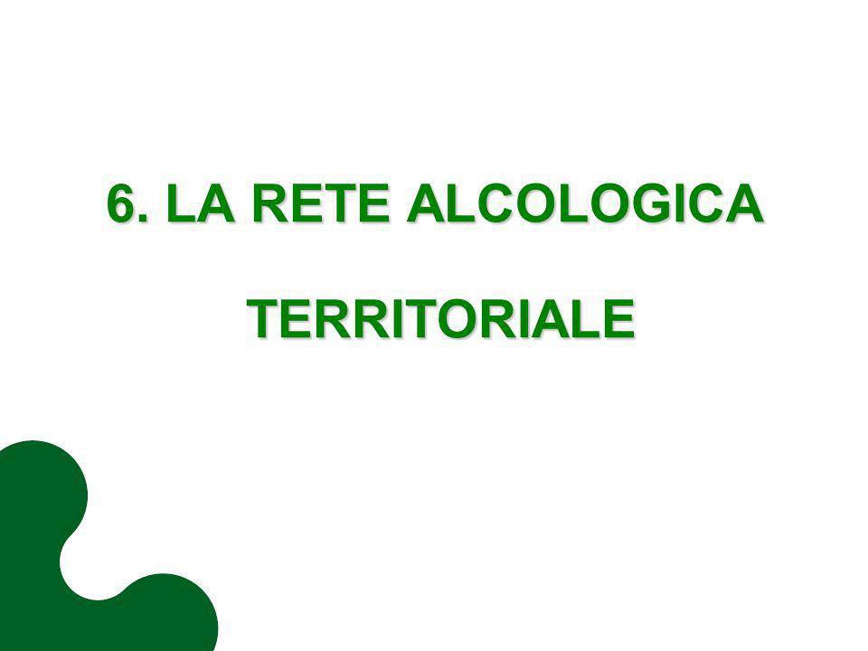 6. LA RETE ALCOLOGICA TERRITORIALE TERRITORIALE