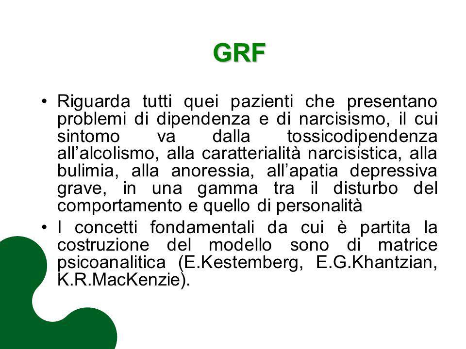 GRF Riguarda tutti quei pazienti che presentano problemi di dipendenza e di narcisismo, il cui sintomo va dalla tossicodipendenza allalcolismo, alla c