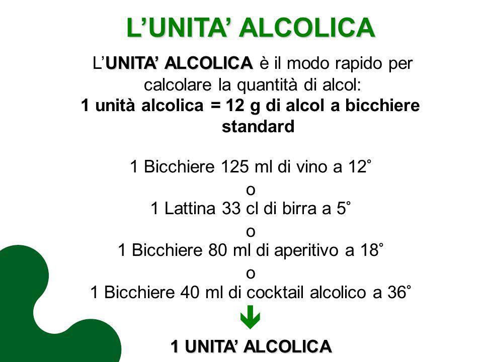 LUNITA ALCOLICA UNITA ALCOLICA LUNITA ALCOLICA è il modo rapido per calcolare la quantità di alcol: 1 unità alcolica = 12 g di alcol a bicchiere stand