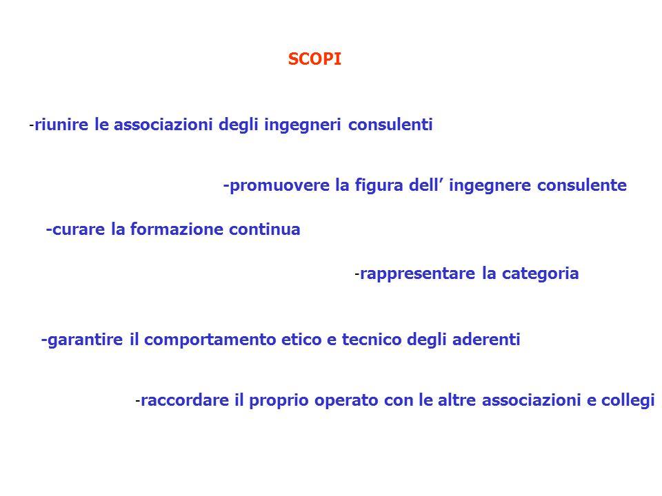 SCOPI - riunire le associazioni degli ingegneri consulenti -garantire il comportamento etico e tecnico degli aderenti -curare la formazione continua -