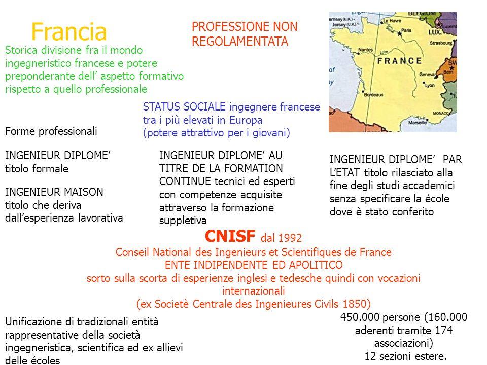 PROFESSIONE NON REGOLAMENTATA Storica divisione fra il mondo ingegneristico francese e potere preponderante dell aspetto formativo rispetto a quello p