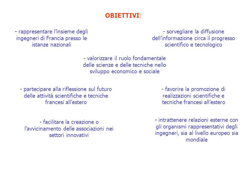 OBIETTIVI: - rappresentare linsieme degli ingegneri di Francia presso le istanze nazionali - sorvegliare la diffusione dellinformazione circa il progr
