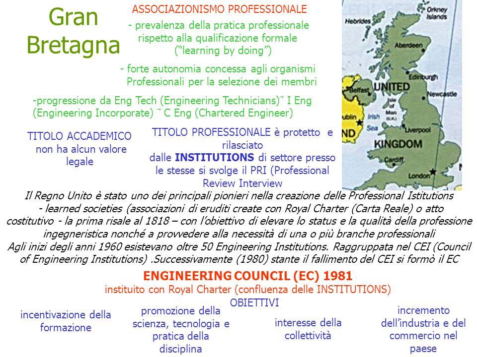 Gran Bretagna ASSOCIAZIONISMO PROFESSIONALE - prevalenza della pratica professionale rispetto alla qualificazione formale (learning by doing) - forte