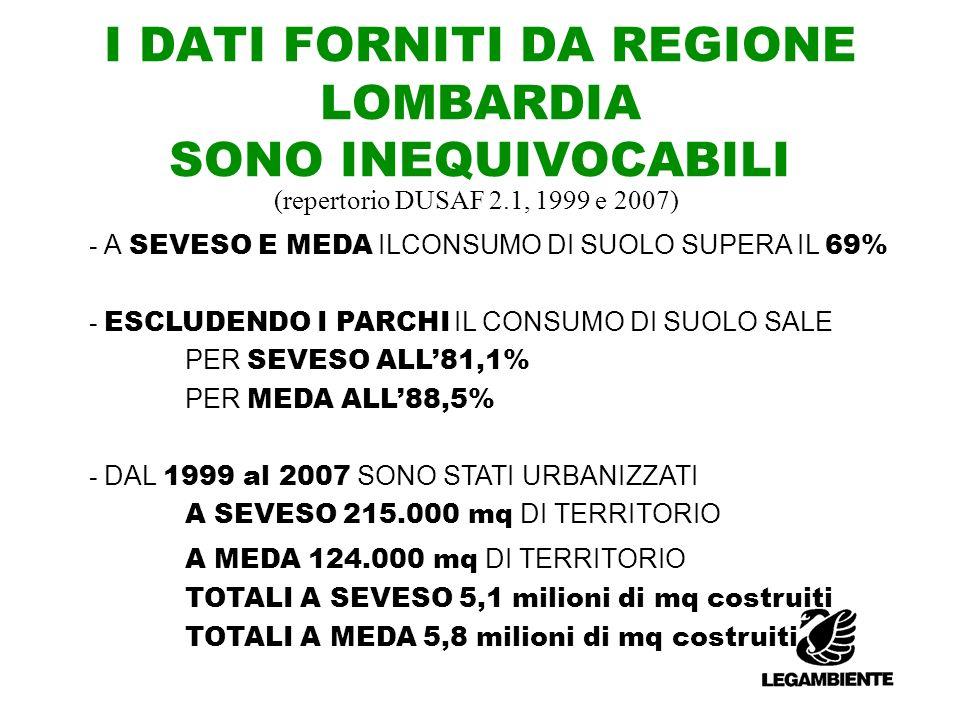 I DATI FORNITI DA REGIONE LOMBARDIA SONO INEQUIVOCABILI (repertorio DUSAF 2.1, 1999 e 2007) - A SEVESO E MEDA ILCONSUMO DI SUOLO SUPERA IL 69% - ESCLUDENDO I PARCHI IL CONSUMO DI SUOLO SALE PER SEVESO ALL81,1% PER MEDA ALL88,5% - DAL 1999 al 2007 SONO STATI URBANIZZATI A SEVESO 215.000 mq DI TERRITORIO A MEDA 124.000 mq DI TERRITORIO TOTALI A SEVESO 5,1 milioni di mq costruiti TOTALI A MEDA 5,8 milioni di mq costruiti