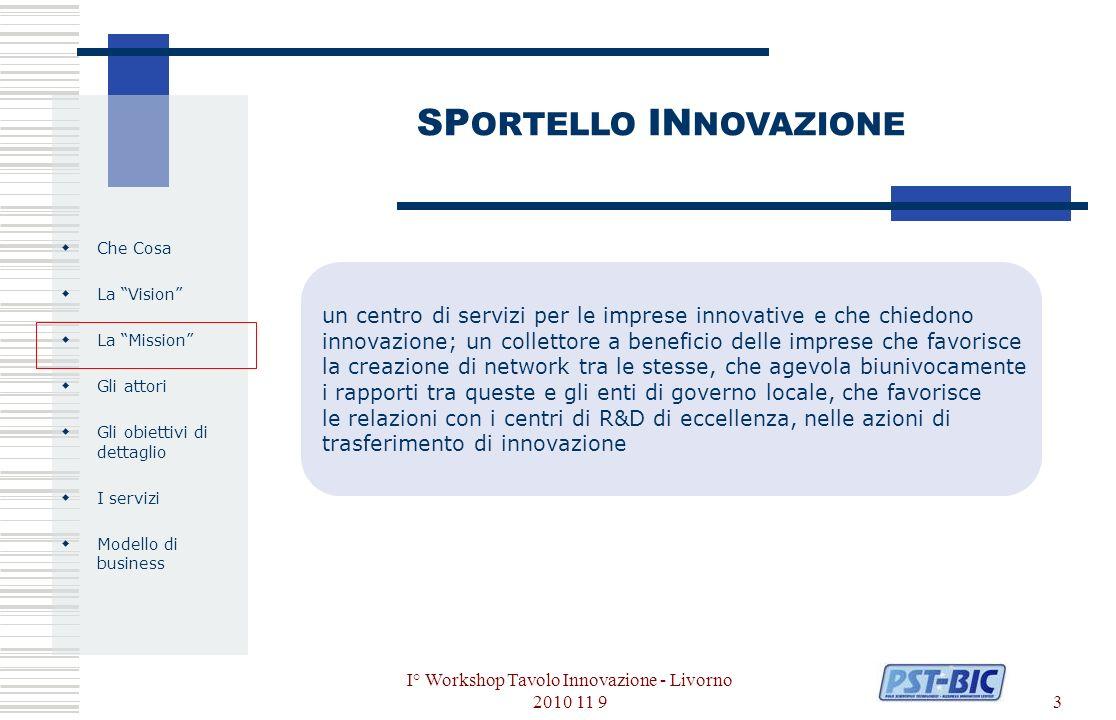 I° Workshop Tavolo Innovazione - Livorno 2010 11 93 Che Cosa La Vision La Mission Gli attori Gli obiettivi di dettaglio I servizi Modello di business un centro di servizi per le imprese innovative e che chiedono innovazione; un collettore a beneficio delle imprese che favorisce la creazione di network tra le stesse, che agevola biunivocamente i rapporti tra queste e gli enti di governo locale, che favorisce le relazioni con i centri di R&D di eccellenza, nelle azioni di trasferimento di innovazione SP ORTELLO IN NOVAZIONE