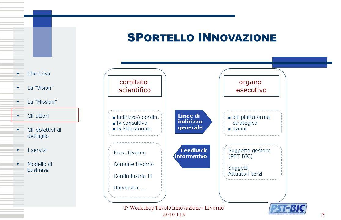 I° Workshop Tavolo Innovazione - Livorno 2010 11 95 Che Cosa La Vision La Mission Gli attori Gli obiettivi di dettaglio I servizi Modello di business organo esecutivo comitato scientifico indirizzo/coordin.