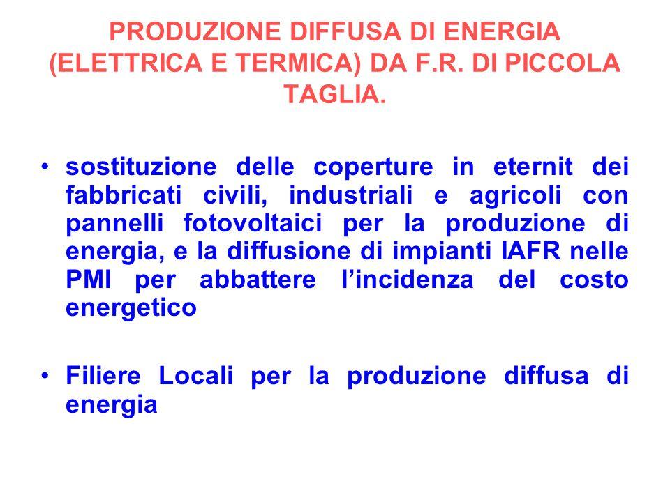 PRODUZIONE DIFFUSA DI ENERGIA (ELETTRICA E TERMICA) DA F.R. DI PICCOLA TAGLIA. sostituzione delle coperture in eternit dei fabbricati civili, industri