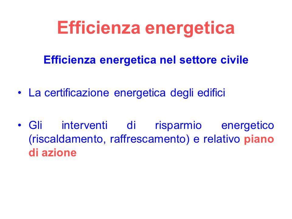 Efficienza energetica Efficienza energetica nel settore civile La certificazione energetica degli edifici Gli interventi di risparmio energetico (riscaldamento, raffrescamento) e relativo piano di azione