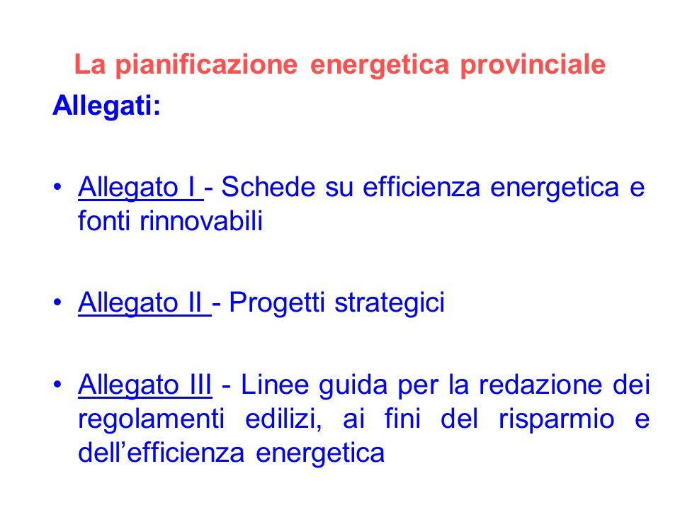 La pianificazione energetica provinciale Allegati: Allegato I - Schede su efficienza energetica e fonti rinnovabili Allegato II - Progetti strategici Allegato III - Linee guida per la redazione dei regolamenti edilizi, ai fini del risparmio e dellefficienza energetica