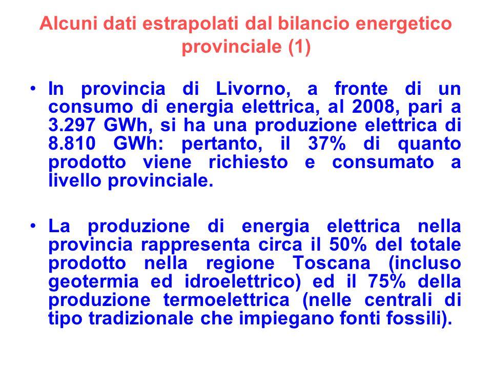 Alcuni dati estrapolati dal bilancio energetico provinciale (1) In provincia di Livorno, a fronte di un consumo di energia elettrica, al 2008, pari a 3.297 GWh, si ha una produzione elettrica di 8.810 GWh: pertanto, il 37% di quanto prodotto viene richiesto e consumato a livello provinciale.