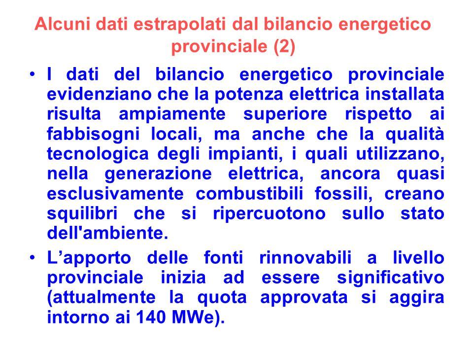Alcuni dati estrapolati dal bilancio energetico provinciale (2) I dati del bilancio energetico provinciale evidenziano che la potenza elettrica installata risulta ampiamente superiore rispetto ai fabbisogni locali, ma anche che la qualità tecnologica degli impianti, i quali utilizzano, nella generazione elettrica, ancora quasi esclusivamente combustibili fossili, creano squilibri che si ripercuotono sullo stato dell ambiente.