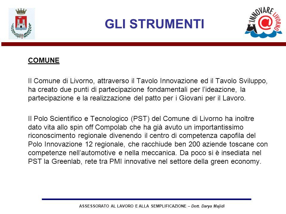 ASSESSORATO AL LAVORO E ALLA SEMPLIFICAZIONE – Dott. Darya Majidi GLI STRUMENTI COMUNE Il Comune di Livorno, attraverso il Tavolo Innovazione ed il Ta