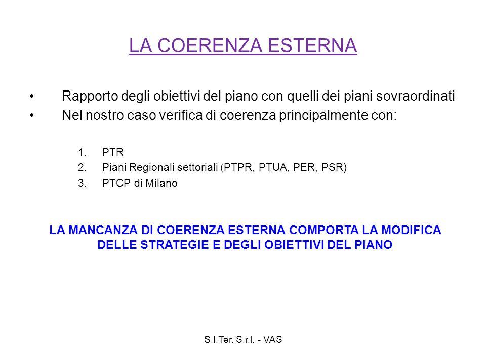 LA COERENZA ESTERNA Rapporto degli obiettivi del piano con quelli dei piani sovraordinati Nel nostro caso verifica di coerenza principalmente con: 1.PTR 2.Piani Regionali settoriali (PTPR, PTUA, PER, PSR) 3.PTCP di Milano LA MANCANZA DI COERENZA ESTERNA COMPORTA LA MODIFICA DELLE STRATEGIE E DEGLI OBIETTIVI DEL PIANO