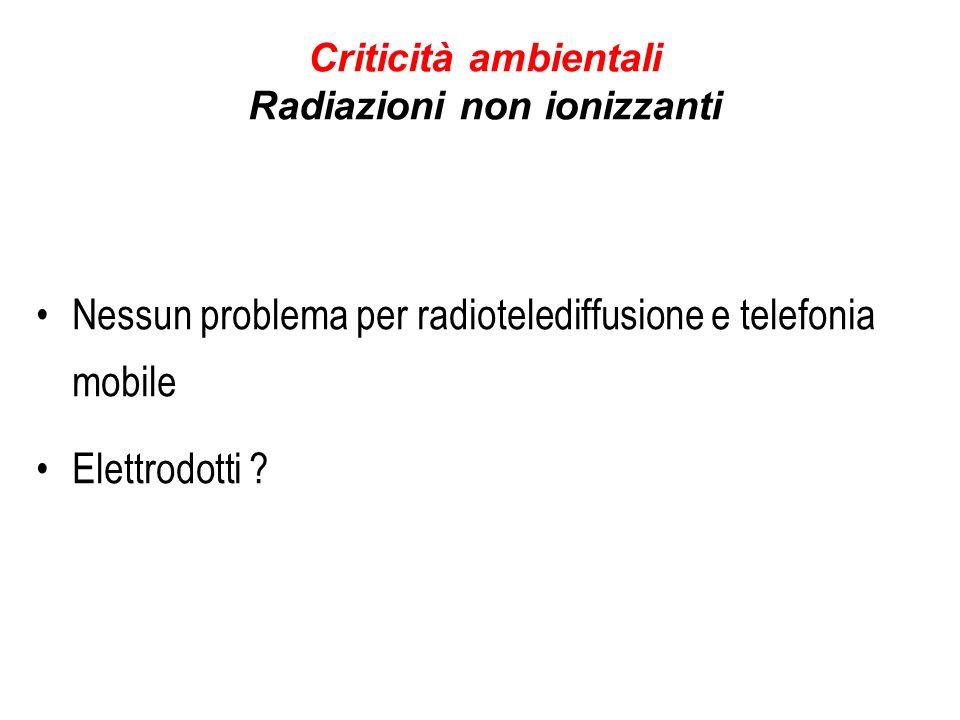 Criticità ambientali Radiazioni non ionizzanti Nessun problema per radiotelediffusione e telefonia mobile Elettrodotti ?