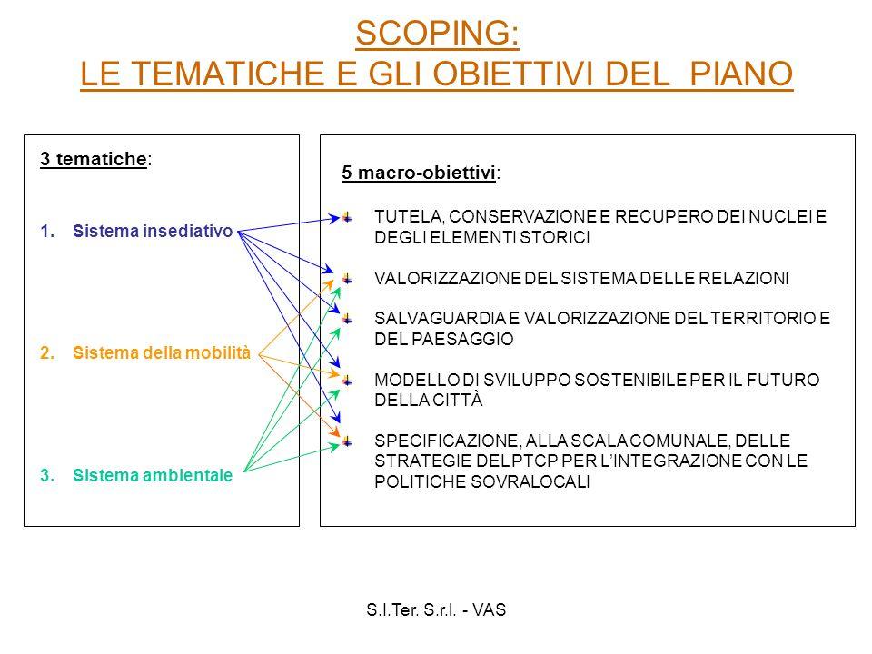S.I.Ter. S.r.l. - VAS SCOPING: LE TEMATICHE E GLI OBIETTIVI DEL PIANO 3 tematiche: 1.Sistema insediativo 2.Sistema della mobilità 3.Sistema ambientale