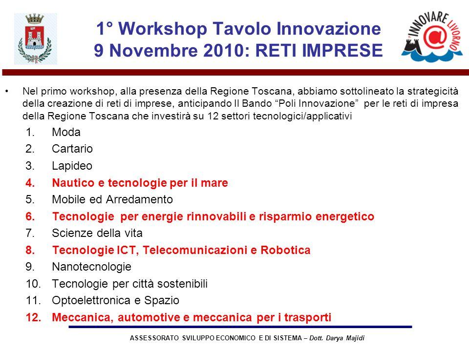 ASSESSORATO SVILUPPO ECONOMICO E DI SISTEMA – Dott. Darya Majidi 1° Workshop Tavolo Innovazione 9 Novembre 2010: RETI IMPRESE Nel primo workshop, alla