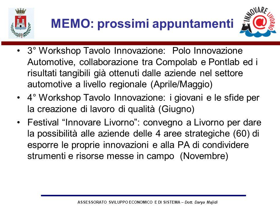 ASSESSORATO SVILUPPO ECONOMICO E DI SISTEMA – Dott. Darya Majidi MEMO: prossimi appuntamenti 3° Workshop Tavolo Innovazione: Polo Innovazione Automoti