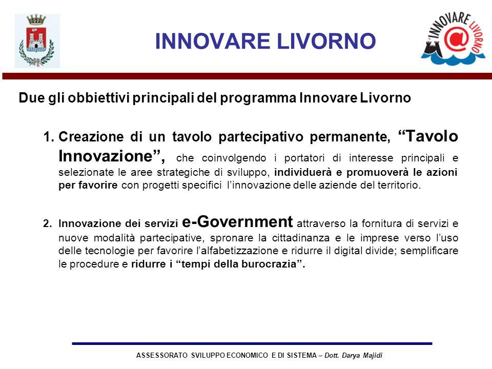 ASSESSORATO SVILUPPO ECONOMICO E DI SISTEMA – Dott. Darya Majidi INNOVARE LIVORNO Due gli obbiettivi principali del programma Innovare Livorno 1.Creaz