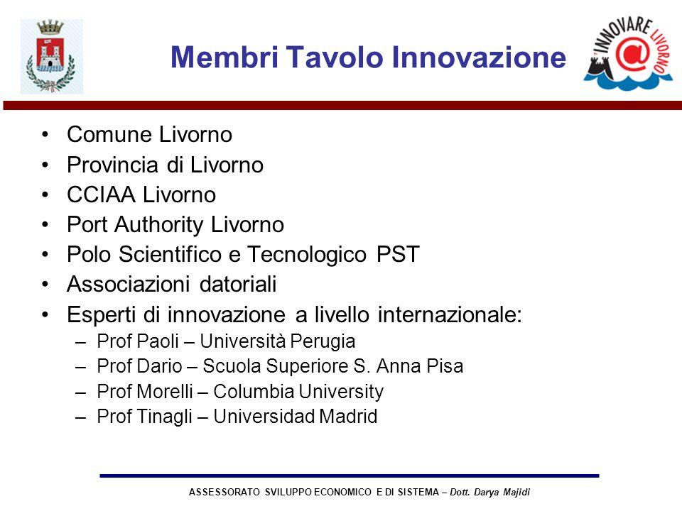 ASSESSORATO SVILUPPO ECONOMICO E DI SISTEMA – Dott. Darya Majidi Membri Tavolo Innovazione Comune Livorno Provincia di Livorno CCIAA Livorno Port Auth