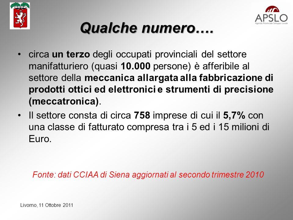 Livorno, 11 Ottobre 2011 Grazie per lattenzione Per ulteriori informazioni: m.ianniciello@apslo.it