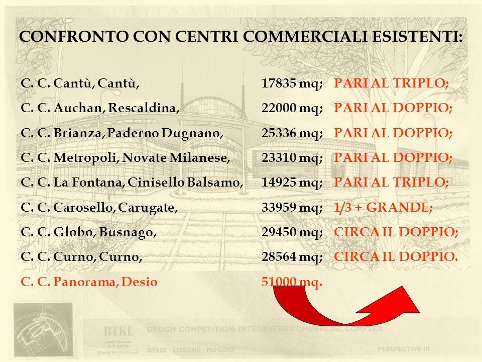 CONFRONTO CON CENTRI COMMERCIALI ESISTENTI: C. C. Cantù, Cantù, 17835 mq; C. C. Auchan, Rescaldina, 22000 mq; C. C. Brianza, Paderno Dugnano, 25336 mq