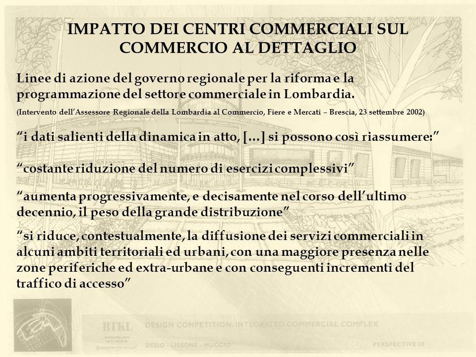 IMPATTO DEI CENTRI COMMERCIALI SUL COMMERCIO AL DETTAGLIO Linee di azione del governo regionale per la riforma e la programmazione del settore commerc