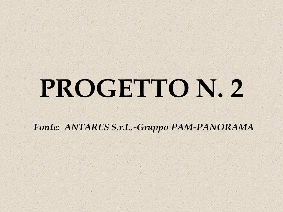 ANTARES S.r.l.è una società facente parte della Gruppo Pam S.p.A.