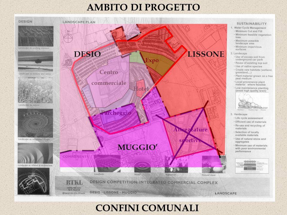 AMBITO DI PROGETTO Centro commerciale Parcheggio Expo Hotel Attrezzature sportive CONFINI COMUNALI DESIO MUGGIO LISSONE