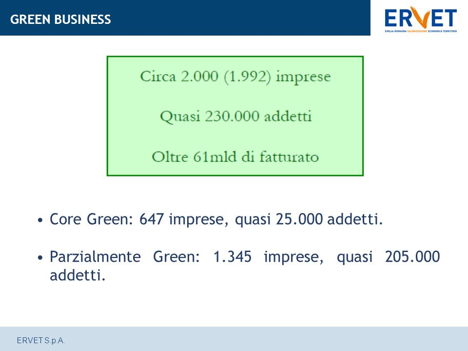 ERVET S.p.A. GREEN BUSINESS Core Green: 647 imprese, quasi 25.000 addetti.