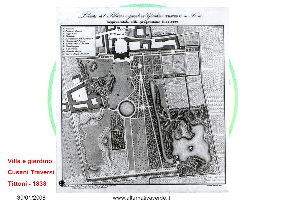 30/01/2008www.alternativaverde.it Villa e giardino Cusani Traversi Tittoni - 1838