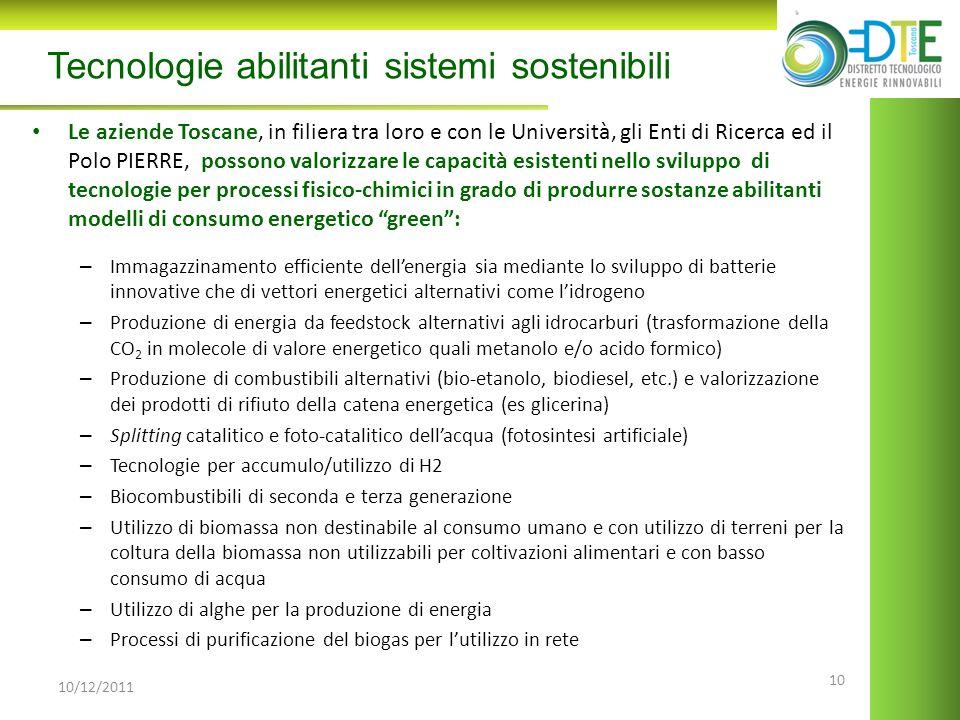 10 10/12/2011 Tecnologie abilitanti sistemi sostenibili Le aziende Toscane, in filiera tra loro e con le Università, gli Enti di Ricerca ed il Polo PI