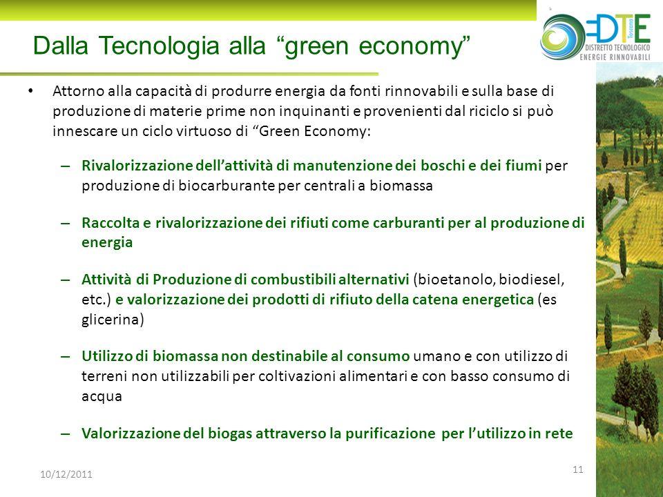 11 10/12/2011 Dalla Tecnologia alla green economy Attorno alla capacità di produrre energia da fonti rinnovabili e sulla base di produzione di materie