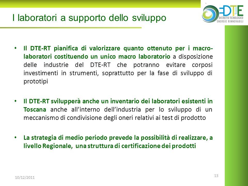 13 10/12/2011 I laboratori a supporto dello sviluppo Il DTE-RT pianifica di valorizzare quanto ottenuto per i macro- laboratori costituendo un unico m