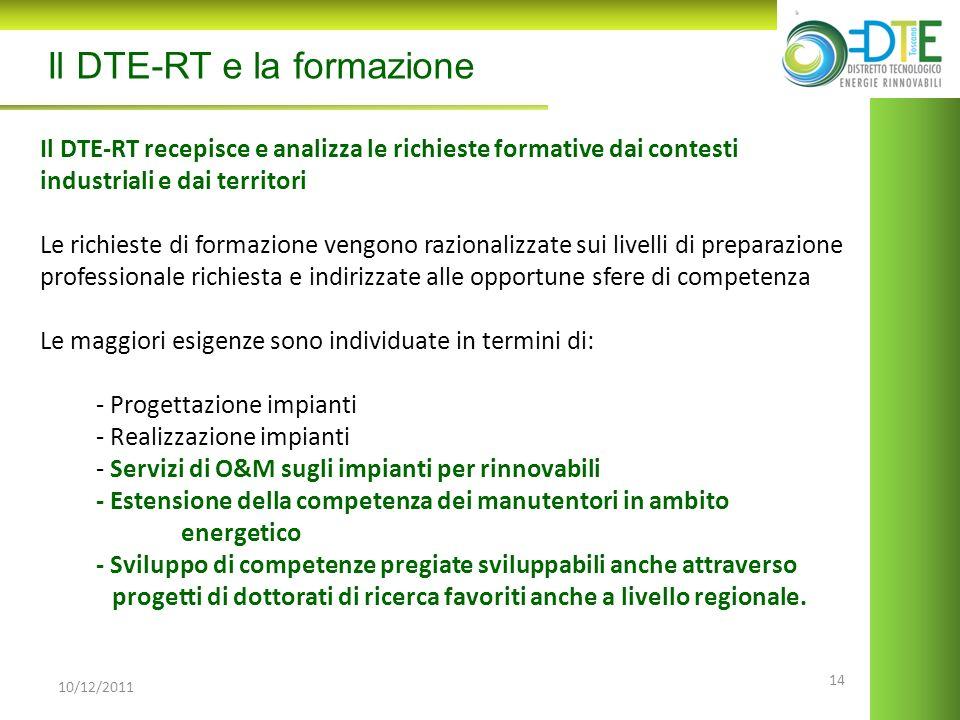 14 10/12/2011 Il DTE-RT e la formazione Il DTE-RT recepisce e analizza le richieste formative dai contesti industriali e dai territori Le richieste di