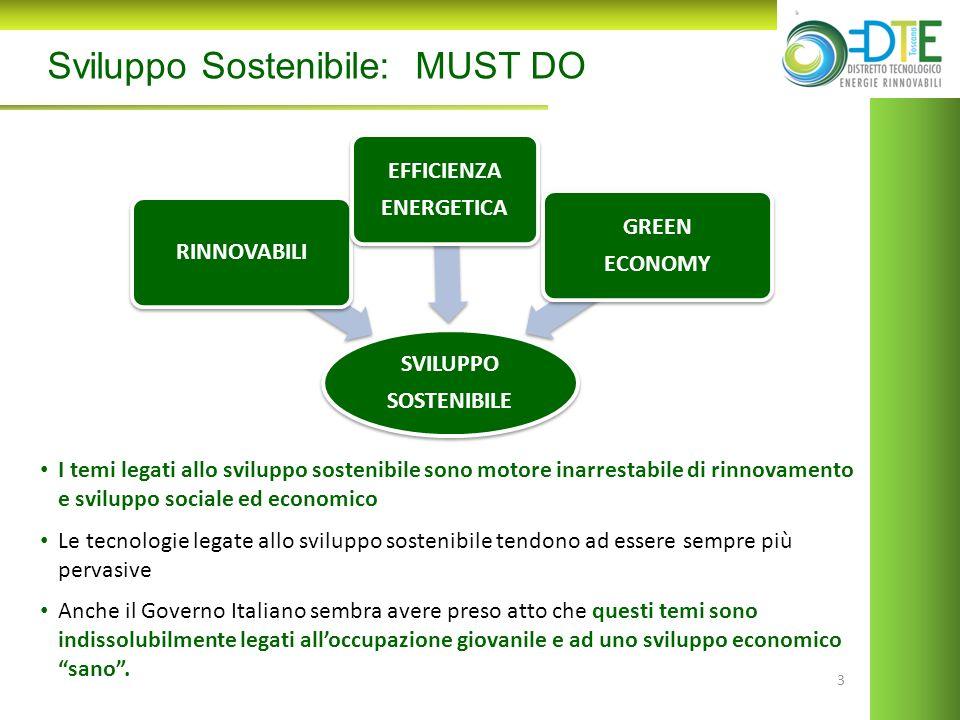 3 SVILUPPO SOSTENIBILE RINNOVABILI EFFICIENZA ENERGETICA GREEN ECONOMY I temi legati allo sviluppo sostenibile sono motore inarrestabile di rinnovamen